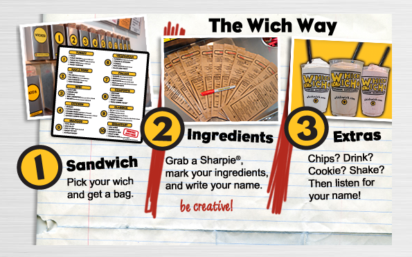 which wich method